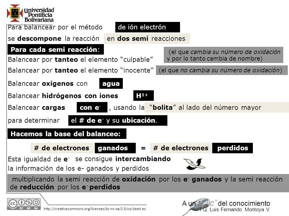 30/05/2014 http://creativecommons.org/licenses/by-nc-sa/2.5/co/deed.es A un Clic del conocimiento I.Q. Luis Fernando Montoya V. Balancear cargas Para