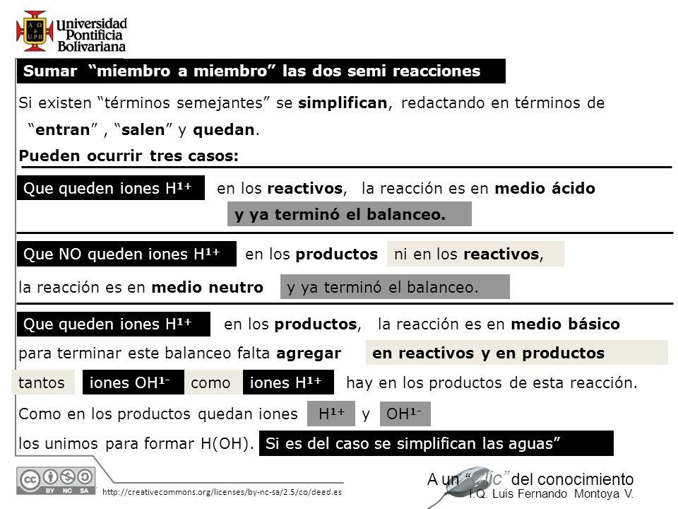 30/05/2014 http://creativecommons.org/licenses/by-nc-sa/2.5/co/deed.es A un Clic del conocimiento I.Q. Luis Fernando Montoya V. Si es del caso se simp
