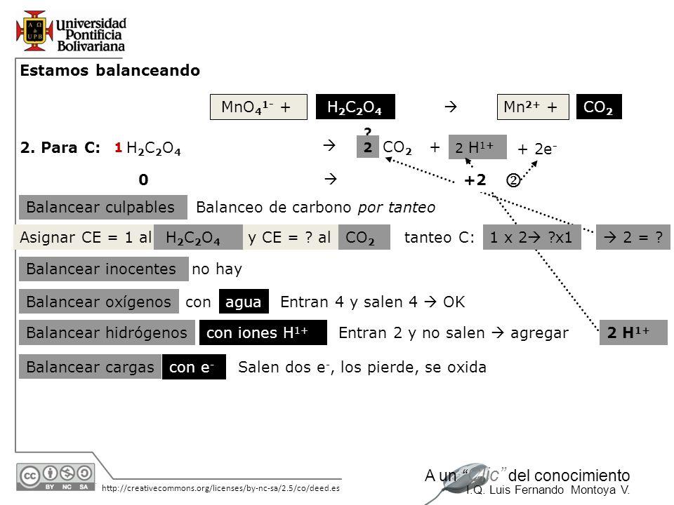 30/05/2014 http://creativecommons.org/licenses/by-nc-sa/2.5/co/deed.es A un Clic del conocimiento I.Q. Luis Fernando Montoya V. H 2 C 2 O 4 CO 2 2. Pa