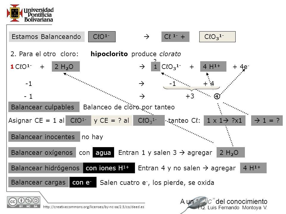 30/05/2014 http://creativecommons.org/licenses/by-nc-sa/2.5/co/deed.es A un Clic del conocimiento I.Q. Luis Fernando Montoya V. 2. Para el otro cloro: