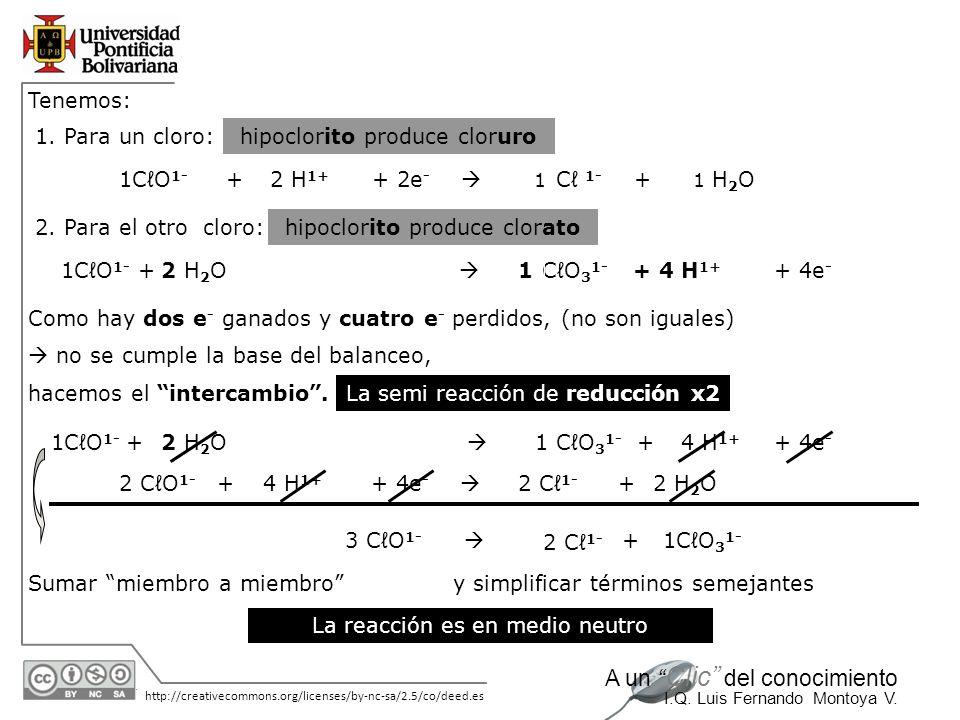 30/05/2014 http://creativecommons.org/licenses/by-nc-sa/2.5/co/deed.es A un Clic del conocimiento I.Q. Luis Fernando Montoya V. Tenemos: 1CO 1- C 1- 1
