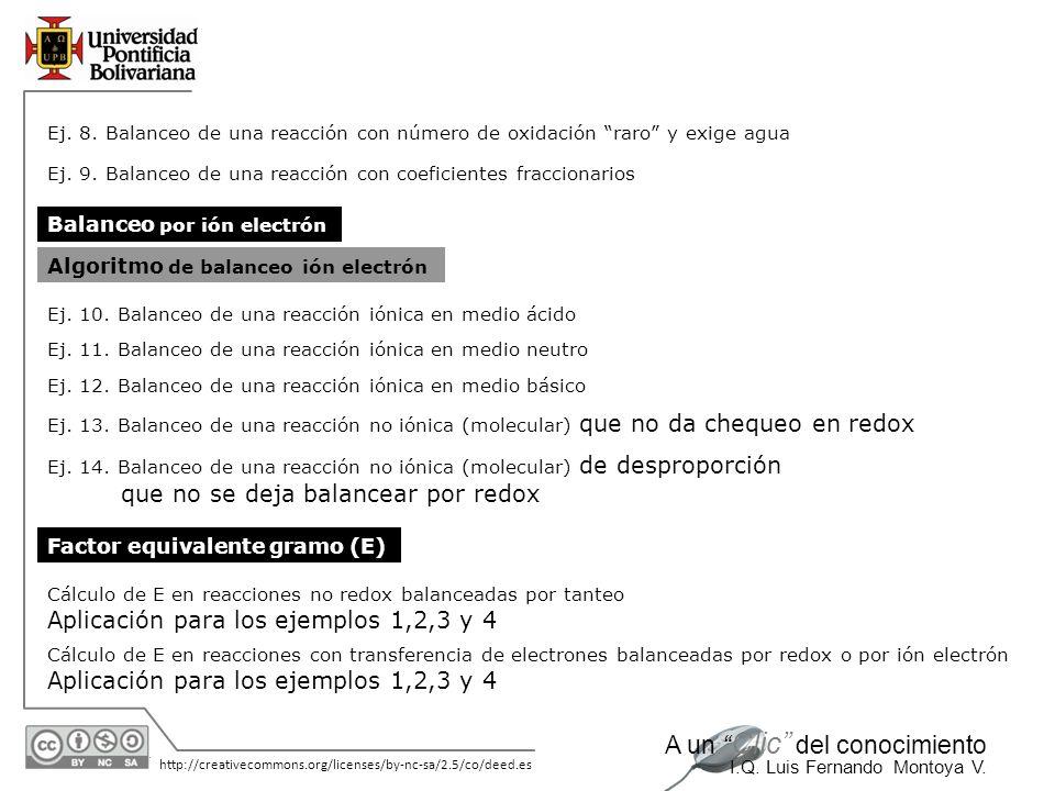 30/05/2014 http://creativecommons.org/licenses/by-nc-sa/2.5/co/deed.es A un Clic del conocimiento I.Q. Luis Fernando Montoya V. Balanceo por ión elect