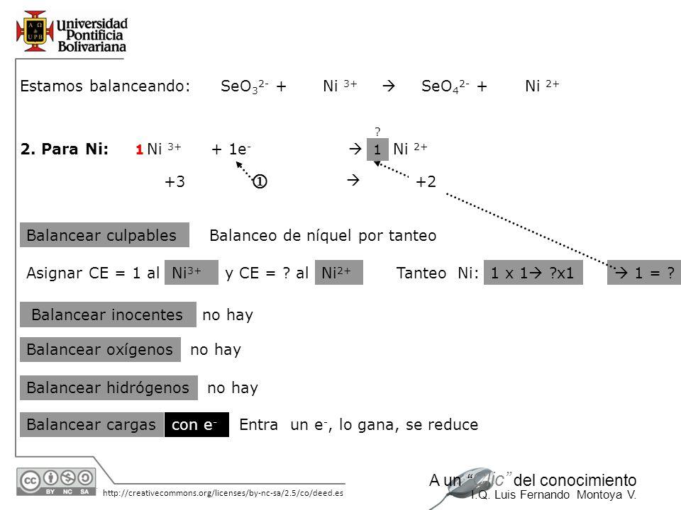 30/05/2014 http://creativecommons.org/licenses/by-nc-sa/2.5/co/deed.es A un Clic del conocimiento I.Q. Luis Fernando Montoya V. 2. Para Ni: Ni 3+ Ni 2