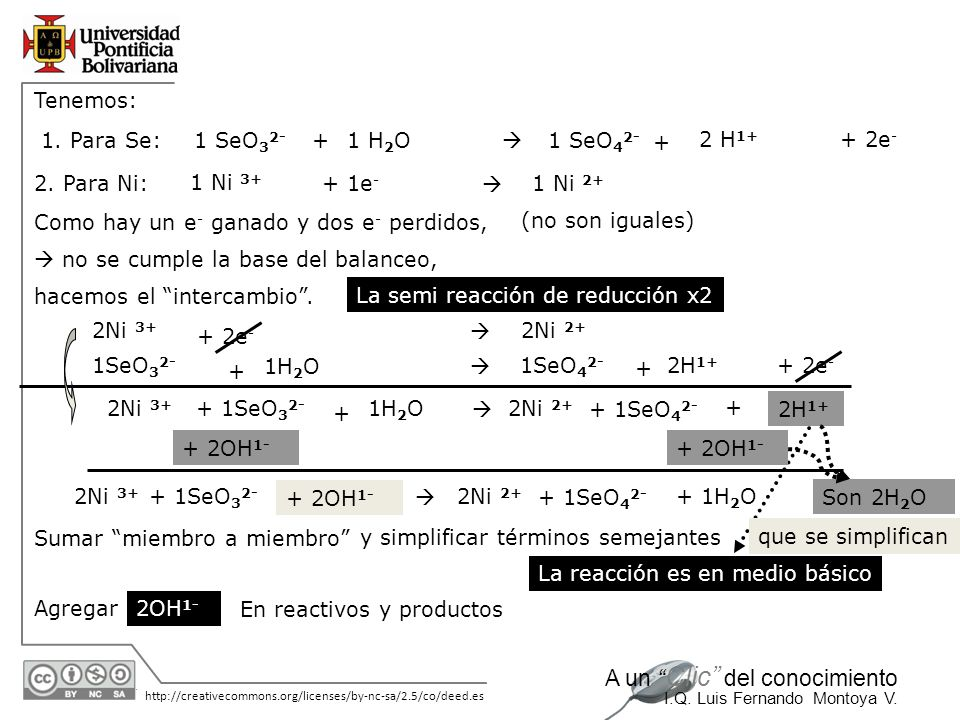 30/05/2014 http://creativecommons.org/licenses/by-nc-sa/2.5/co/deed.es A un Clic del conocimiento I.Q. Luis Fernando Montoya V. + 1e - Como hay un e -