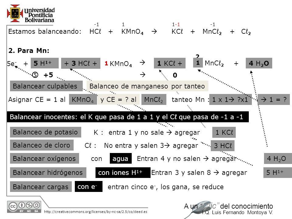 30/05/2014 http://creativecommons.org/licenses/by-nc-sa/2.5/co/deed.es A un Clic del conocimiento I.Q. Luis Fernando Montoya V. 2. Para Mn: KMnO 4 MnC