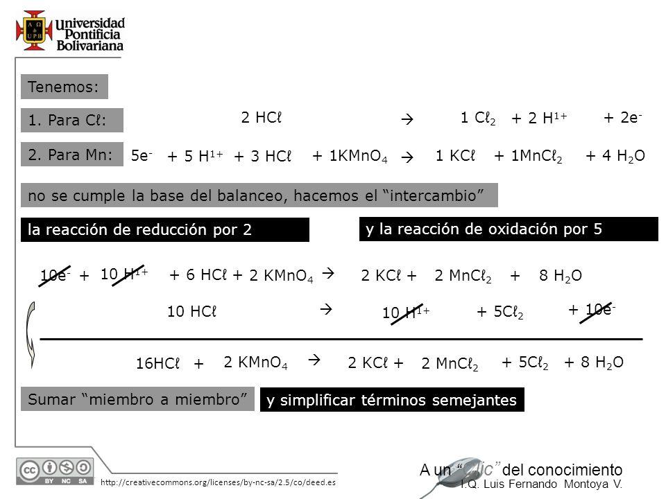 30/05/2014 http://creativecommons.org/licenses/by-nc-sa/2.5/co/deed.es A un Clic del conocimiento I.Q. Luis Fernando Montoya V. Tenemos: 1. Para C: 1