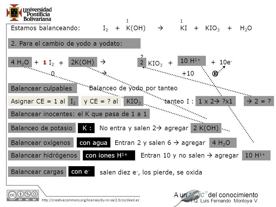 30/05/2014 http://creativecommons.org/licenses/by-nc-sa/2.5/co/deed.es A un Clic del conocimiento I.Q. Luis Fernando Montoya V. 2. Para el cambio de y