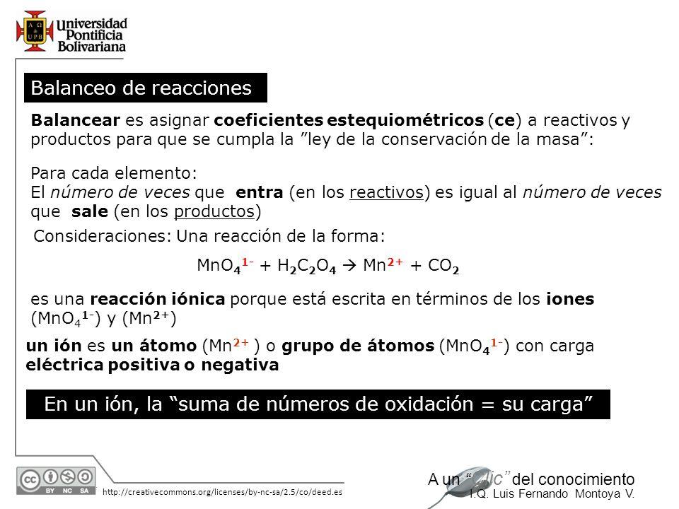 30/05/2014 http://creativecommons.org/licenses/by-nc-sa/2.5/co/deed.es A un Clic del conocimiento I.Q. Luis Fernando Montoya V. Balanceo de reacciones