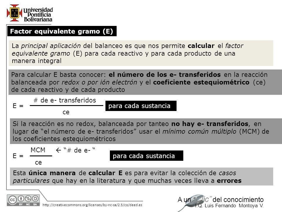 30/05/2014 http://creativecommons.org/licenses/by-nc-sa/2.5/co/deed.es A un Clic del conocimiento I.Q. Luis Fernando Montoya V. Factor equivalente gra