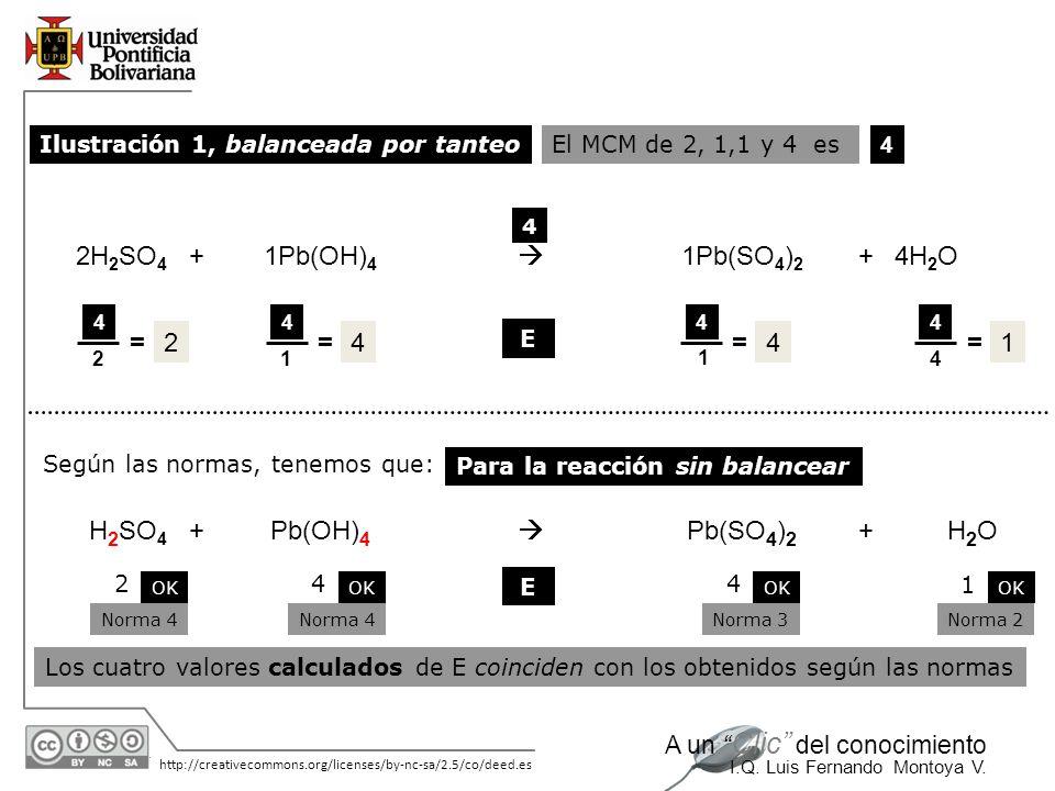30/05/2014 http://creativecommons.org/licenses/by-nc-sa/2.5/co/deed.es A un Clic del conocimiento I.Q. Luis Fernando Montoya V. 4 2H 2 SO 4 +1Pb(OH) 4