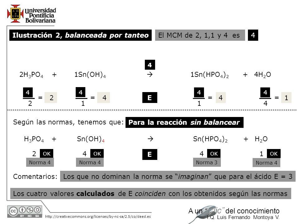 30/05/2014 http://creativecommons.org/licenses/by-nc-sa/2.5/co/deed.es A un Clic del conocimiento I.Q. Luis Fernando Montoya V. Ilustración 2, balance