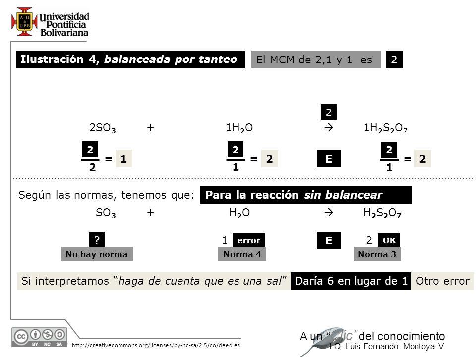 30/05/2014 http://creativecommons.org/licenses/by-nc-sa/2.5/co/deed.es A un Clic del conocimiento I.Q. Luis Fernando Montoya V. 2 2SO 3 +1H 2 O 1H 2 S