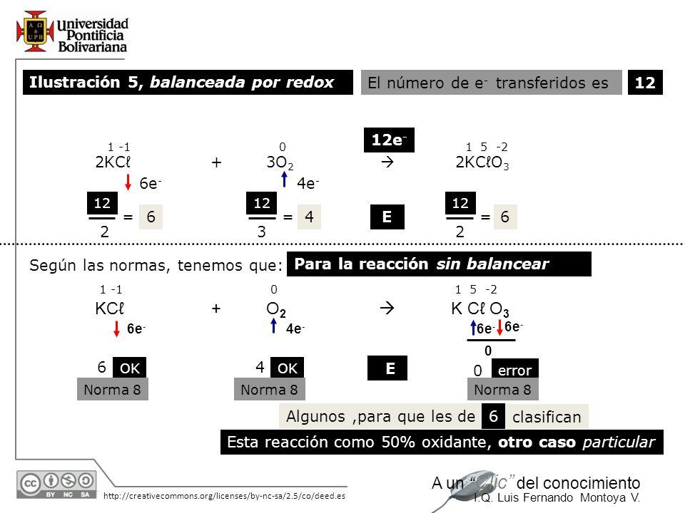 30/05/2014 http://creativecommons.org/licenses/by-nc-sa/2.5/co/deed.es A un Clic del conocimiento I.Q. Luis Fernando Montoya V. Ilustración 5, balance