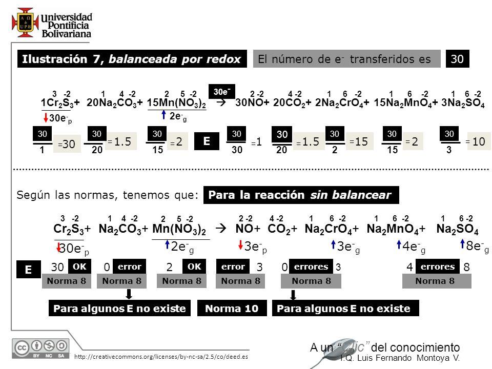 30/05/2014 http://creativecommons.org/licenses/by-nc-sa/2.5/co/deed.es A un Clic del conocimiento I.Q. Luis Fernando Montoya V. 1.5 30 1 2 = 210 15 Il