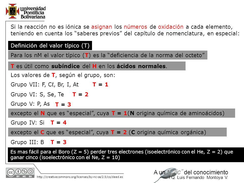 30/05/2014 http://creativecommons.org/licenses/by-nc-sa/2.5/co/deed.es A un Clic del conocimiento I.Q. Luis Fernando Montoya V. Si la reacción no es i