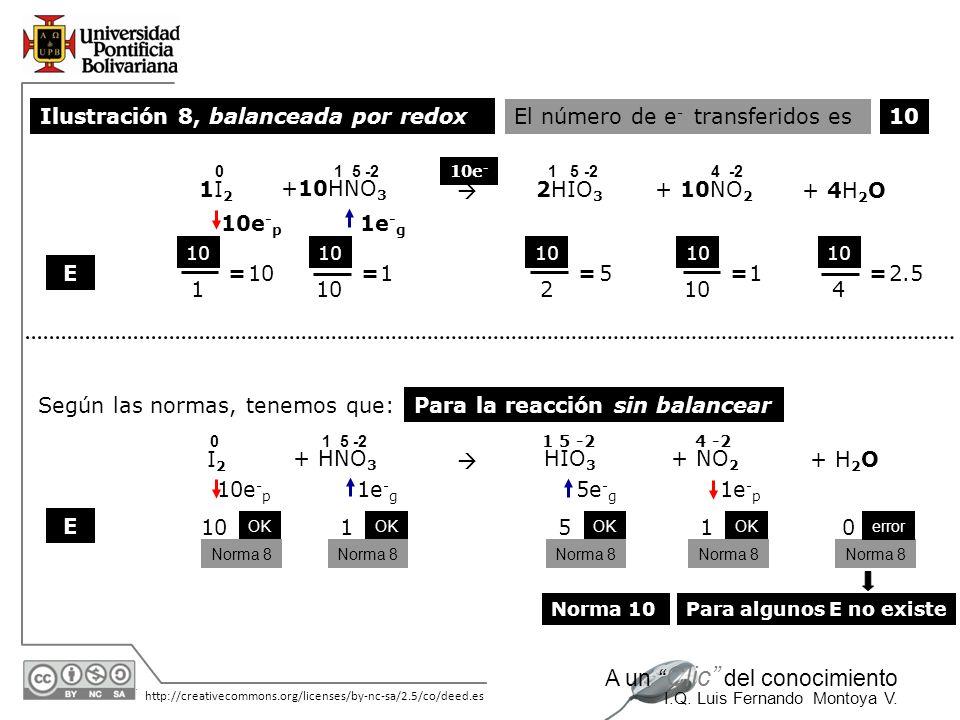 30/05/2014 http://creativecommons.org/licenses/by-nc-sa/2.5/co/deed.es A un Clic del conocimiento I.Q. Luis Fernando Montoya V. 1102.551 Ilustración 8