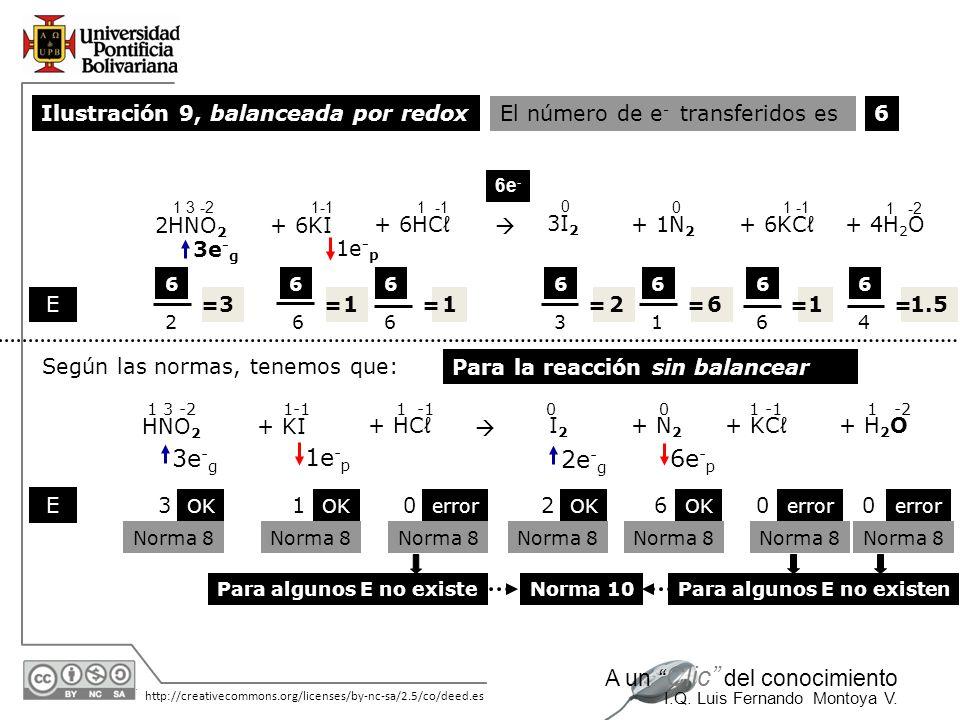 30/05/2014 http://creativecommons.org/licenses/by-nc-sa/2.5/co/deed.es A un Clic del conocimiento I.Q. Luis Fernando Montoya V. 1.5 6 21 1 31 + 6KC+ 4