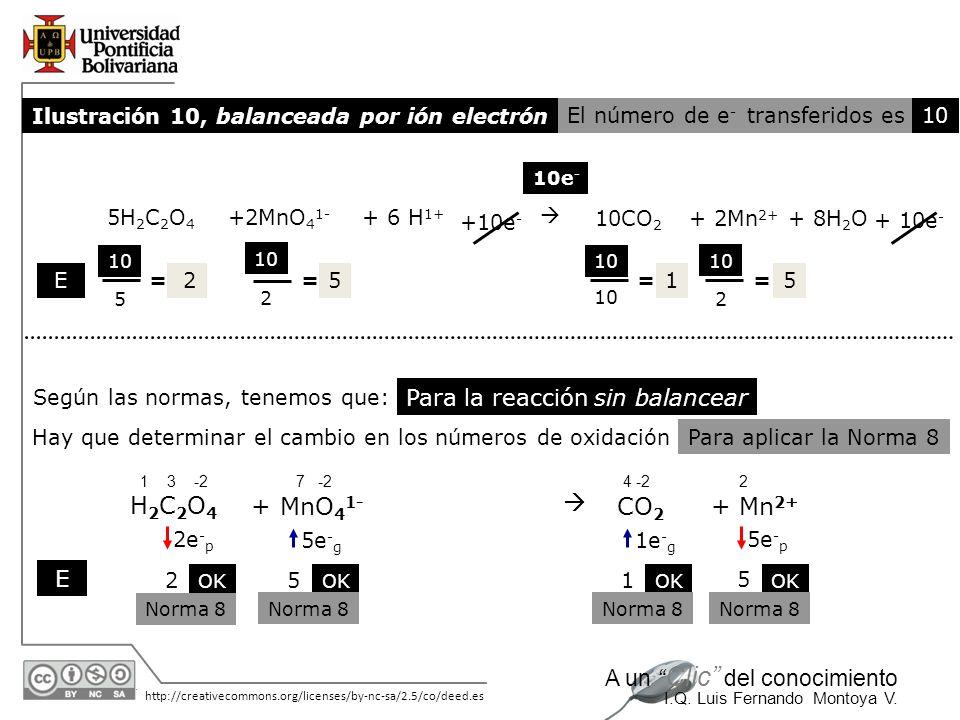 30/05/2014 http://creativecommons.org/licenses/by-nc-sa/2.5/co/deed.es A un Clic del conocimiento I.Q. Luis Fernando Montoya V. 51 25 Ilustración 10,