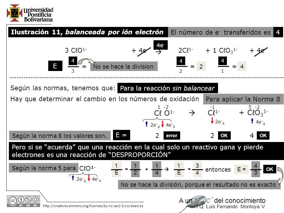 30/05/2014 http://creativecommons.org/licenses/by-nc-sa/2.5/co/deed.es A un Clic del conocimiento I.Q. Luis Fernando Montoya V. + 4e - + 1 CO 3 1- 3 C