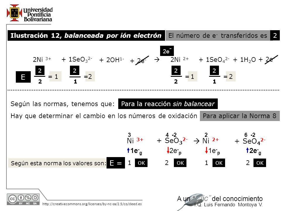 30/05/2014 http://creativecommons.org/licenses/by-nc-sa/2.5/co/deed.es A un Clic del conocimiento I.Q. Luis Fernando Montoya V. 2Ni 3+ 2Ni 2+ + 1SeO 3