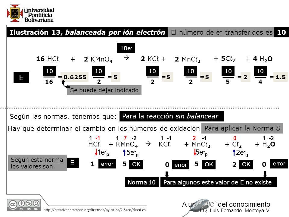 30/05/2014 http://creativecommons.org/licenses/by-nc-sa/2.5/co/deed.es A un Clic del conocimiento I.Q. Luis Fernando Montoya V. 0.6255 + 5C 2 16 HC +