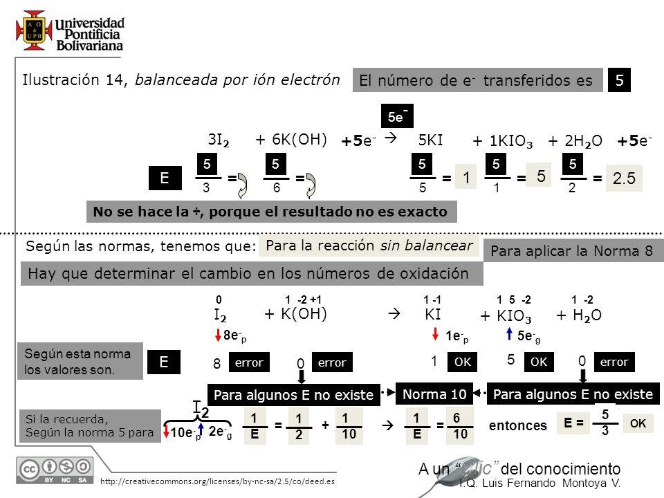 30/05/2014 http://creativecommons.org/licenses/by-nc-sa/2.5/co/deed.es A un Clic del conocimiento I.Q. Luis Fernando Montoya V. +5e - 3I 2 + 6K(OH) 5K