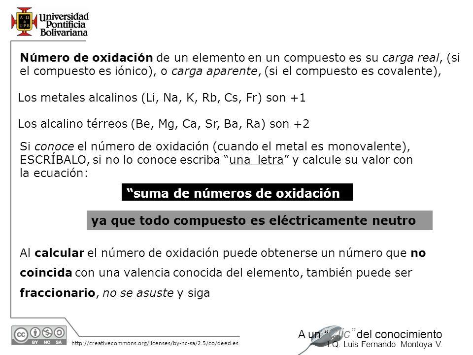 30/05/2014 http://creativecommons.org/licenses/by-nc-sa/2.5/co/deed.es A un Clic del conocimiento I.Q. Luis Fernando Montoya V. Si conoce el número de