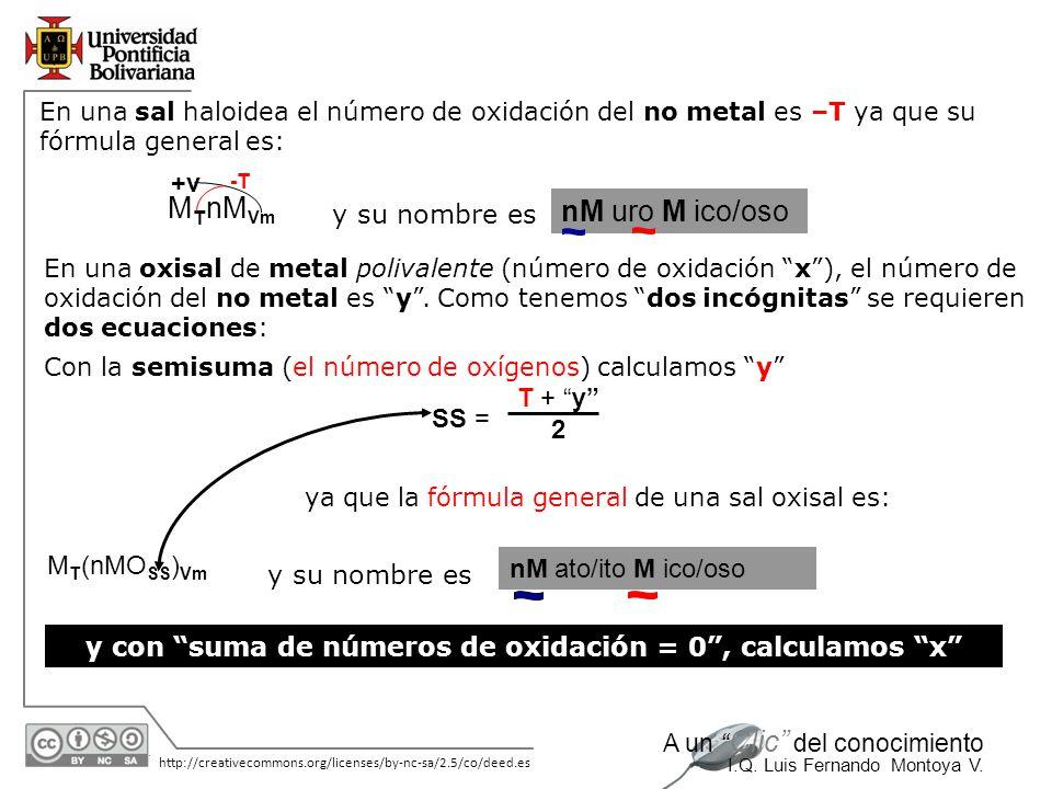 30/05/2014 http://creativecommons.org/licenses/by-nc-sa/2.5/co/deed.es A un Clic del conocimiento I.Q. Luis Fernando Montoya V. En una oxisal de metal