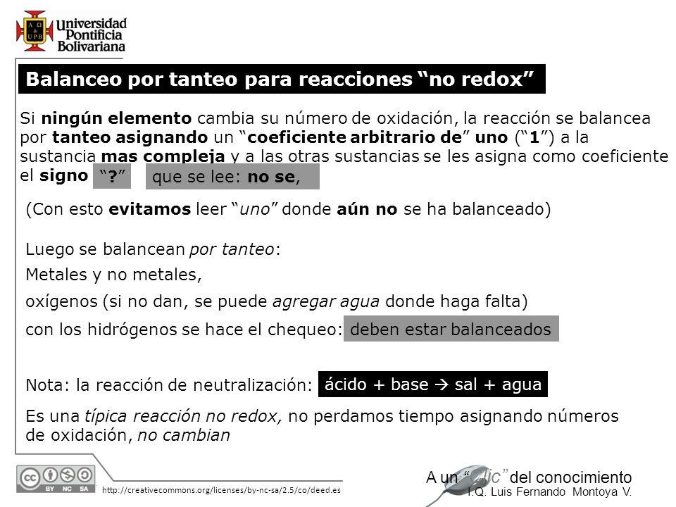 30/05/2014 http://creativecommons.org/licenses/by-nc-sa/2.5/co/deed.es A un Clic del conocimiento I.Q. Luis Fernando Montoya V. Luego se balancean por