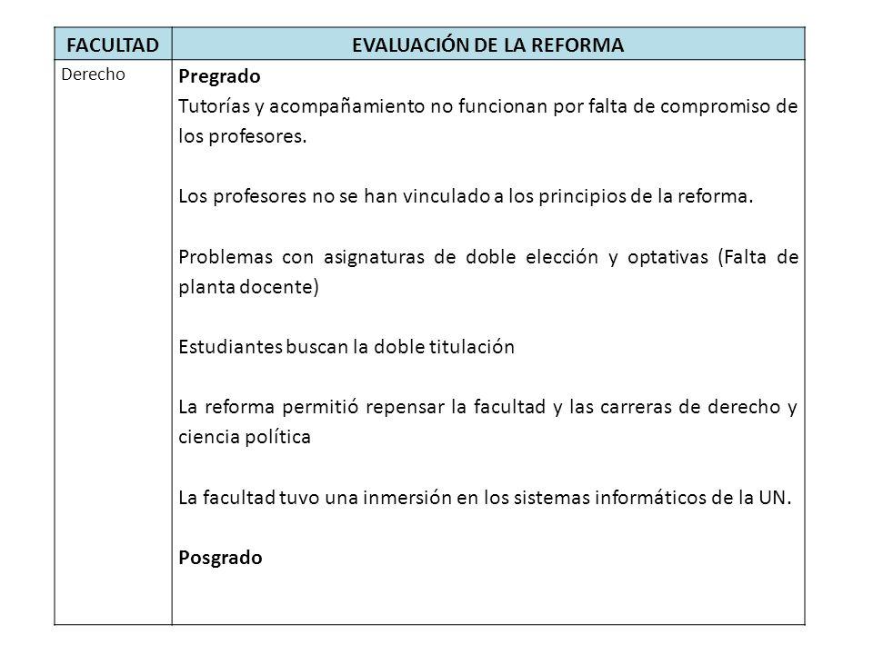 FACULTADEVALUACIÓN DE LA REFORMA Derecho Pregrado Tutorías y acompañamiento no funcionan por falta de compromiso de los profesores.