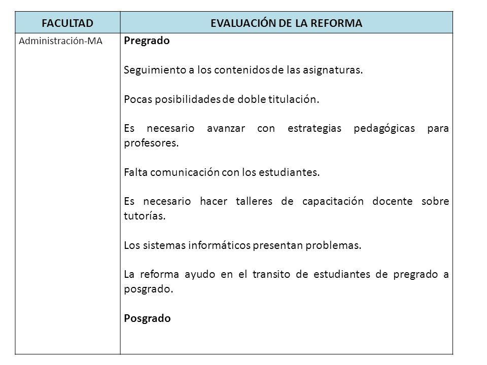 FACULTADEVALUACIÓN DE LA REFORMA Administración-MA Pregrado Seguimiento a los contenidos de las asignaturas.