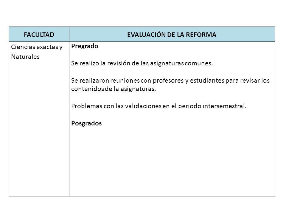 FACULTADEVALUACIÓN DE LA REFORMA Ciencias exactas y Naturales Pregrado Se realizo la revisión de las asignaturas comunes.