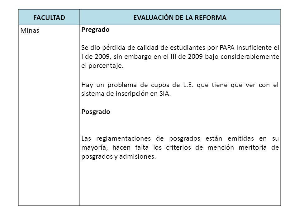 FACULTADEVALUACIÓN DE LA REFORMA Minas Pregrado Se dio pérdida de calidad de estudiantes por PAPA insuficiente el I de 2009, sin embargo en el III de 2009 bajo considerablemente el porcentaje.