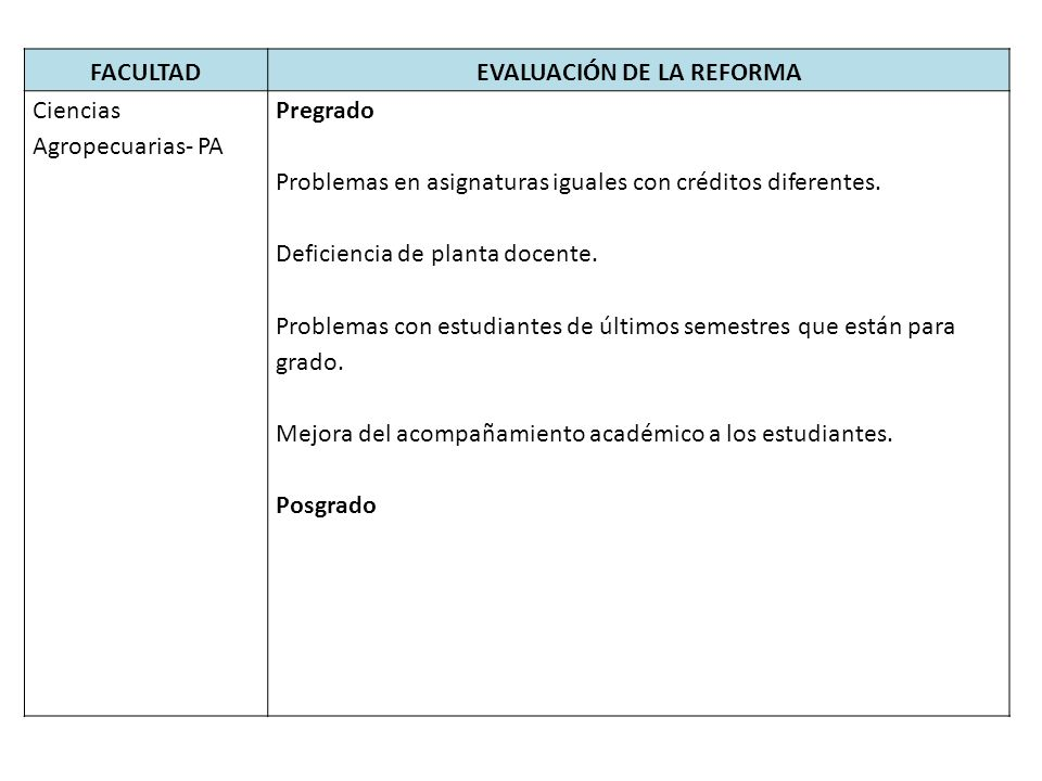 FACULTADEVALUACIÓN DE LA REFORMA Ciencias Agropecuarias- PA Pregrado Problemas en asignaturas iguales con créditos diferentes.