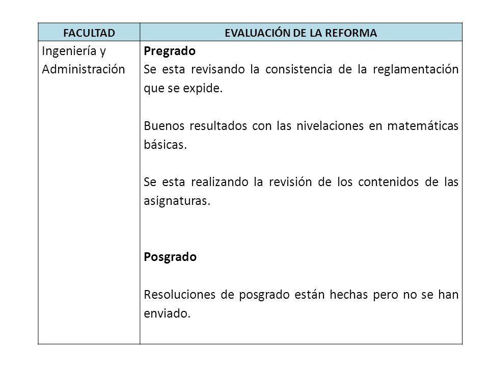 FACULTADEVALUACIÓN DE LA REFORMA Ingeniería y Administración Pregrado Se esta revisando la consistencia de la reglamentación que se expide.