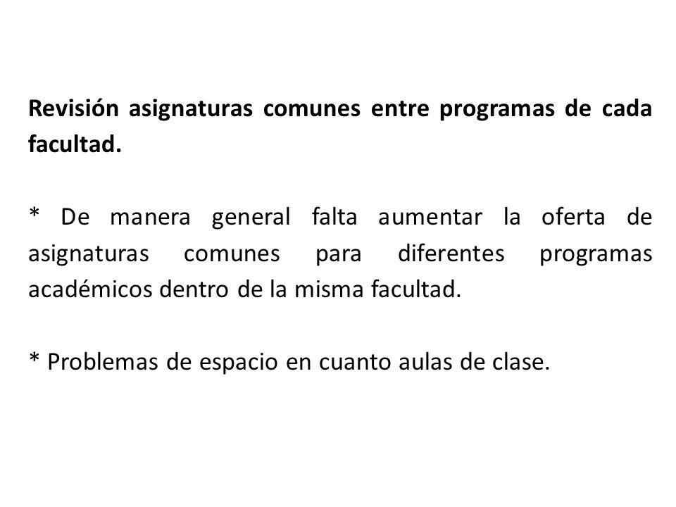 Revisión asignaturas comunes entre programas de cada facultad.