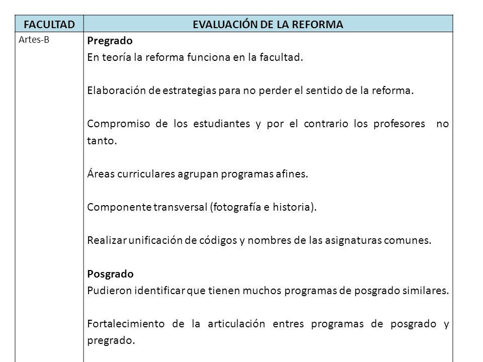 FACULTADEVALUACIÓN DE LA REFORMA Artes-B Pregrado En teoría la reforma funciona en la facultad.