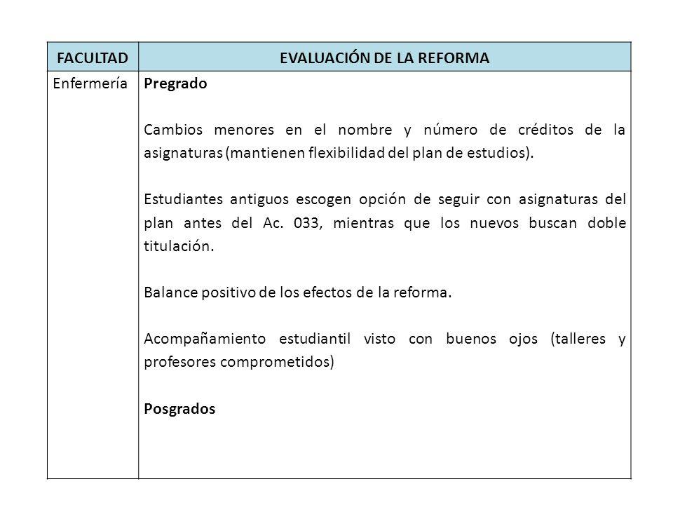 FACULTADEVALUACIÓN DE LA REFORMA EnfermeríaPregrado Cambios menores en el nombre y número de créditos de la asignaturas (mantienen flexibilidad del plan de estudios).