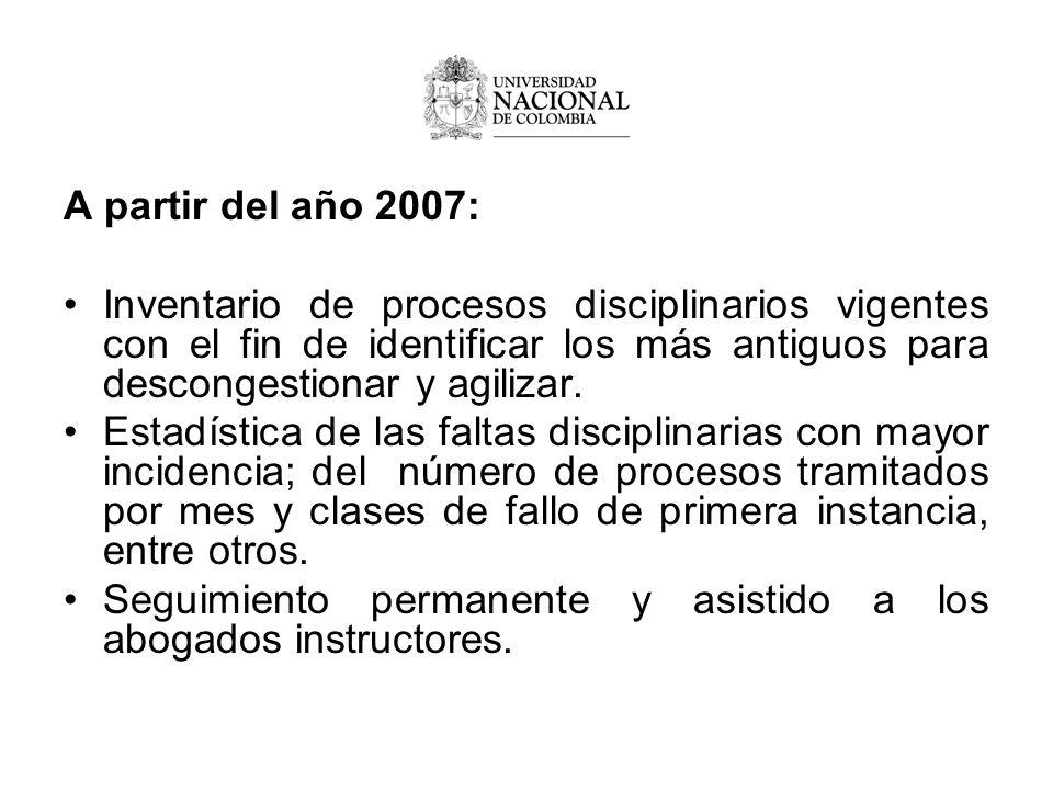 A partir del año 2007: Inventario de procesos disciplinarios vigentes con el fin de identificar los más antiguos para descongestionar y agilizar.