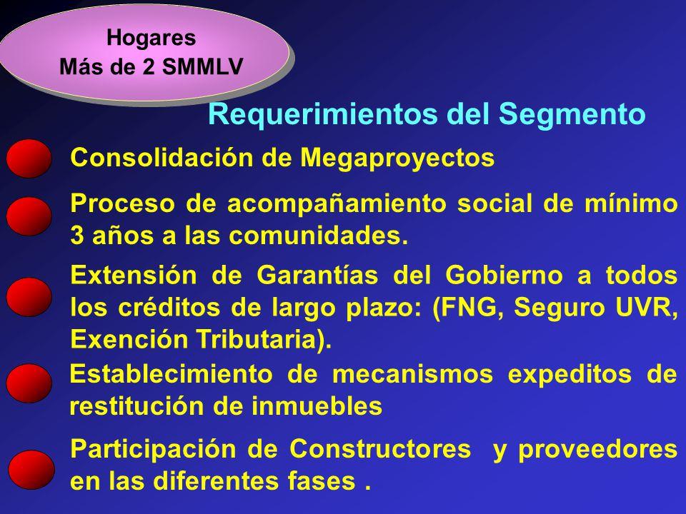 Requerimientos del Segmento Consolidación de Megaproyectos Proceso de acompañamiento social de mínimo 3 años a las comunidades.