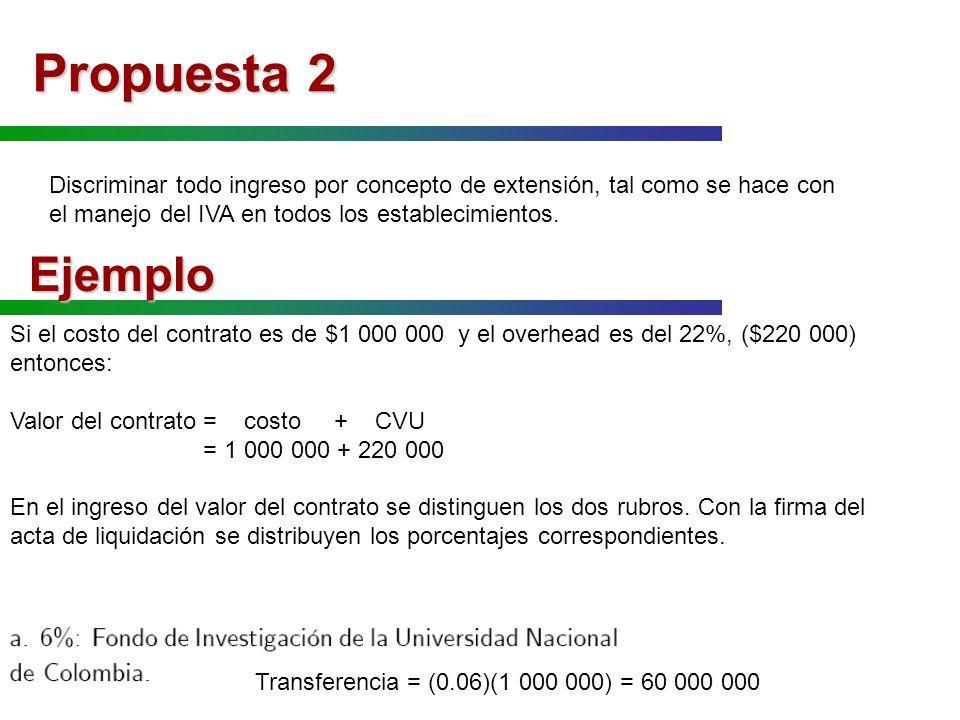 Propuesta 2 Discriminar todo ingreso por concepto de extensión, tal como se hace con el manejo del IVA en todos los establecimientos.