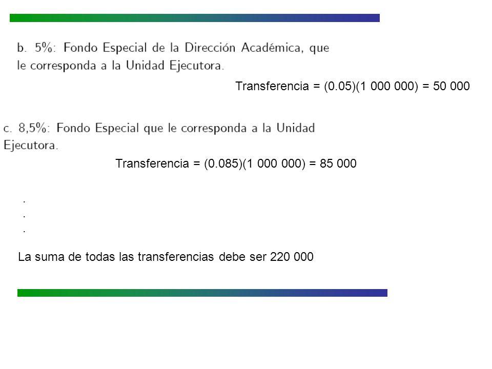 Transferencia = (0.05)(1 000 000) = 50 000 Transferencia = (0.085)(1 000 000) = 85 000......