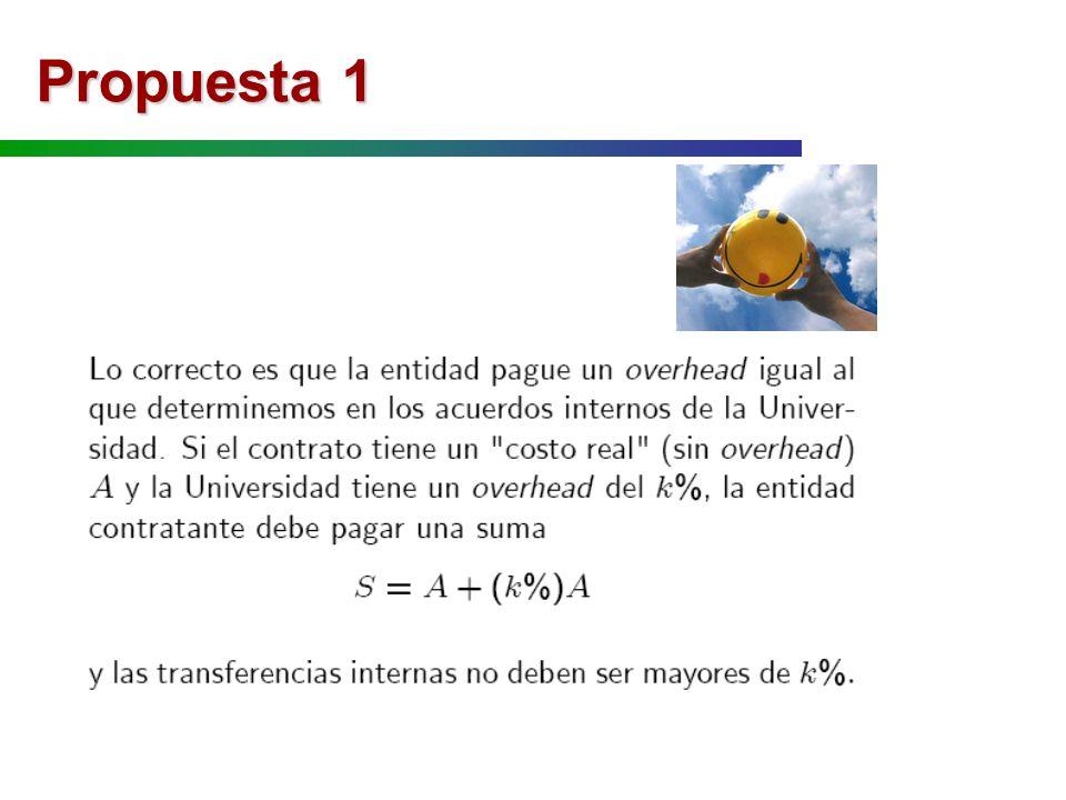 Ejemplo Si el costo del contrato es de $1 000 000 y el overhead es del 22%, ($220 000) entonces: Valor del contrato = S = costo + CVU = 1 000 000 + 220 000 = 1 220 000 A = (1 220 000)/(1 + 0.22) = (1 220 000)/(1.22) = 1 000 000 Las transferencias a que hace referencia el Artículo 19 se aplicarían de la siguiente forma: