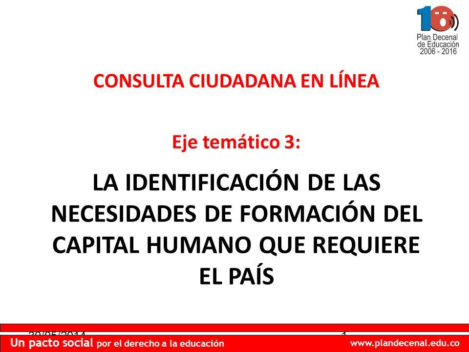 30/05/201452 Un pacto social por el derecho a la educación www.plandecenal.edu.co Características poblacionales de quienes opinaron en el subtema