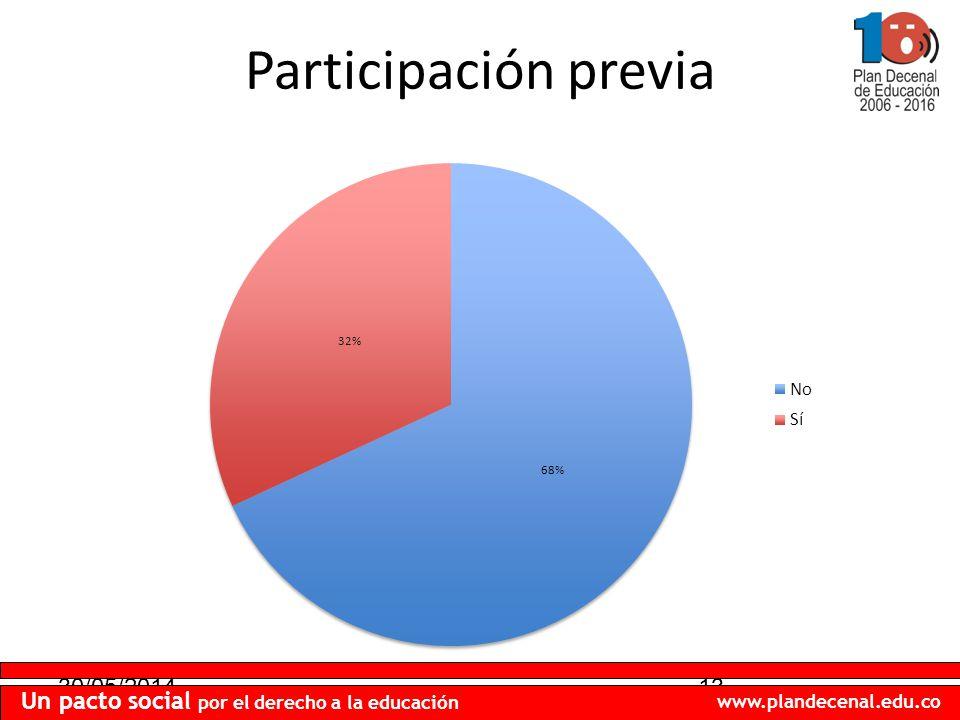 30/05/201413 Un pacto social por el derecho a la educación www.plandecenal.edu.co Participación previa