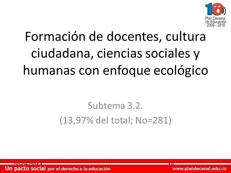 30/05/201416 Un pacto social por el derecho a la educación www.plandecenal.edu.co Formación de docentes, cultura ciudadana, ciencias sociales y humanas con enfoque ecológico Subtema 3.2.