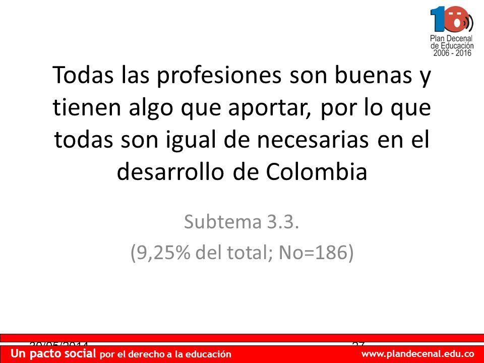 30/05/201427 Un pacto social por el derecho a la educación www.plandecenal.edu.co Todas las profesiones son buenas y tienen algo que aportar, por lo que todas son igual de necesarias en el desarrollo de Colombia Subtema 3.3.