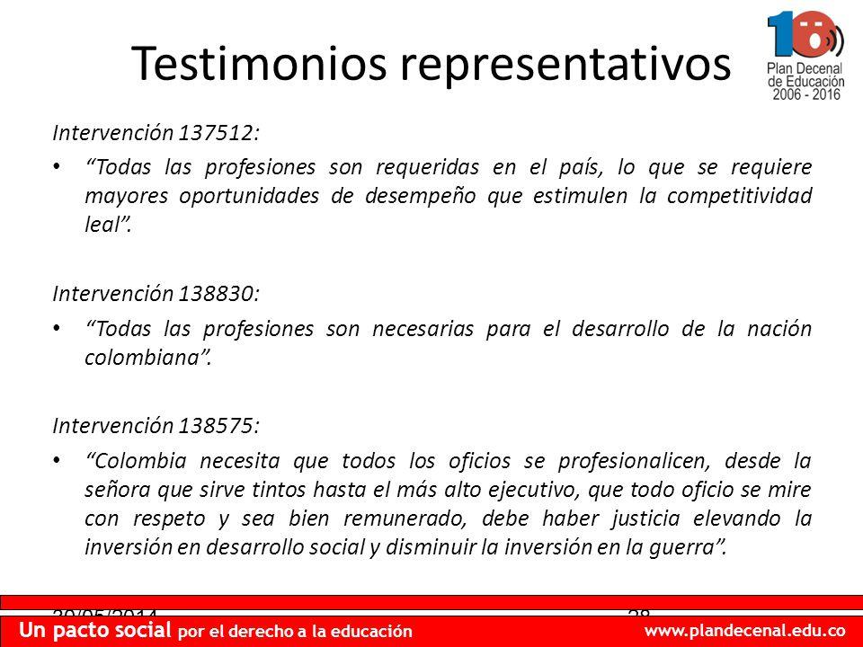 30/05/201428 Un pacto social por el derecho a la educación www.plandecenal.edu.co Testimonios representativos Intervención 137512: Todas las profesion