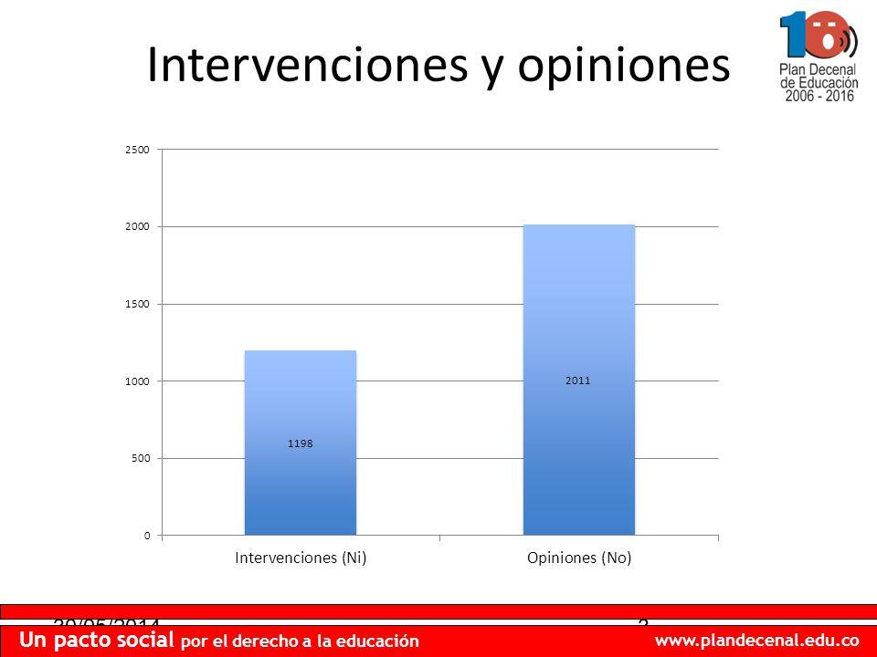 30/05/20143 Un pacto social por el derecho a la educación www.plandecenal.edu.co Intervenciones y opiniones