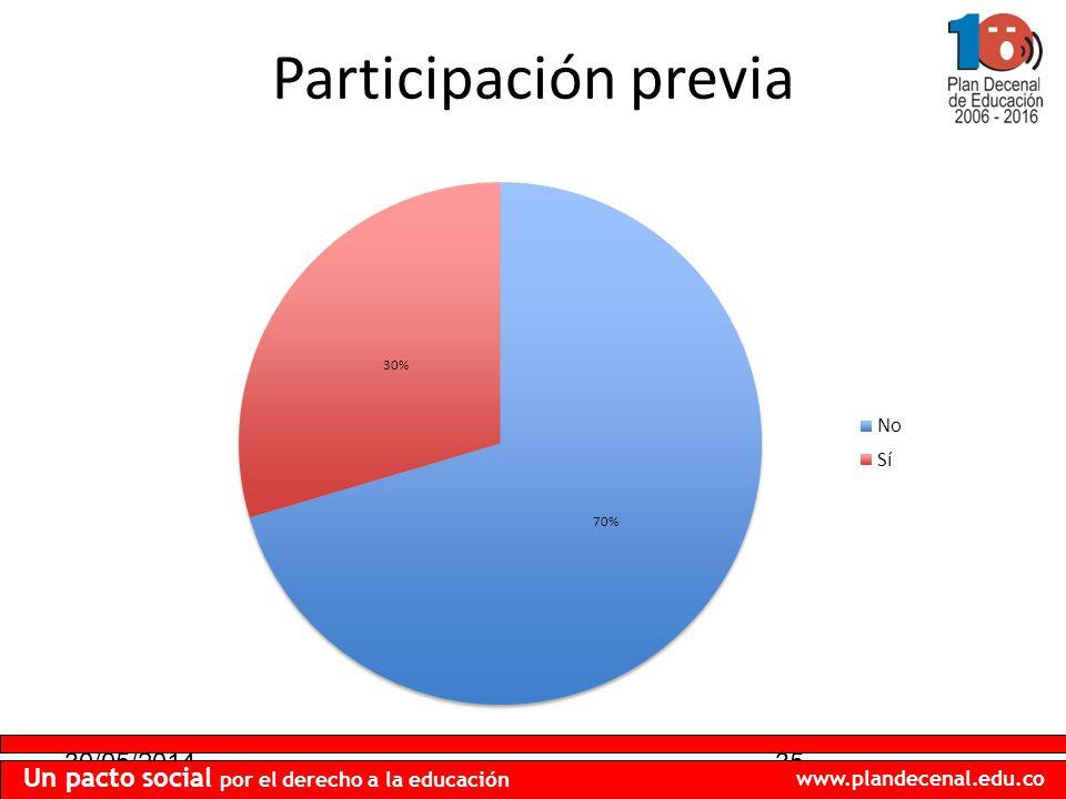 30/05/201435 Un pacto social por el derecho a la educación www.plandecenal.edu.co Participación previa